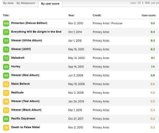 Weezer - Página 8 Screen24