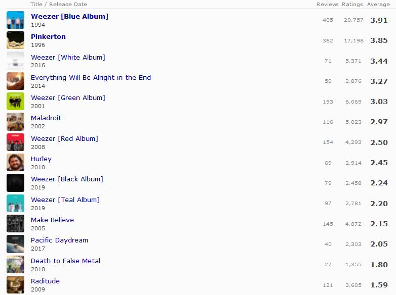 Weezer - Página 8 Screen25