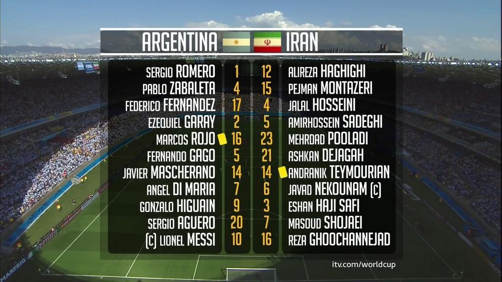 Mundial Brasil 2014 - Grupo F - J2 - Argentina Vs. Irán (720p) (Inglés-Español Latino) 0210