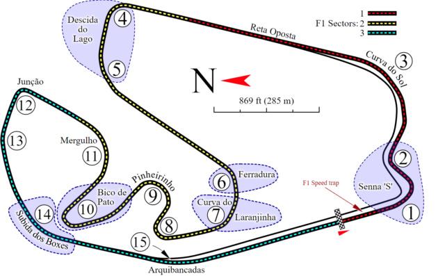 Carrera 6B - Interlagos Circui16