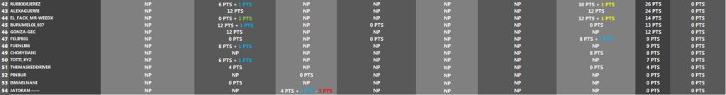 Clasificación División 1 actualizada Clasif12