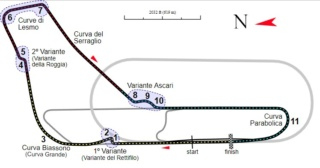 Carrera 5B - Autodromo Nazionale Monza Monza11