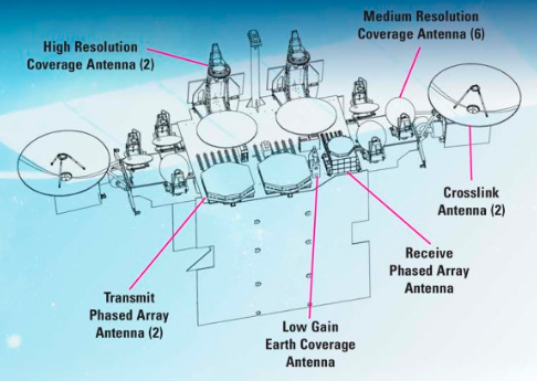Atlas V 551 (AEHF-4) - 17.10.2018 - Page 3 Aehf11