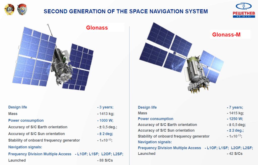 Soyouz-2.1b / Fregat-M (Cosmos 2529 / Glonass-M 57) - 3.11.2018 Glonas10
