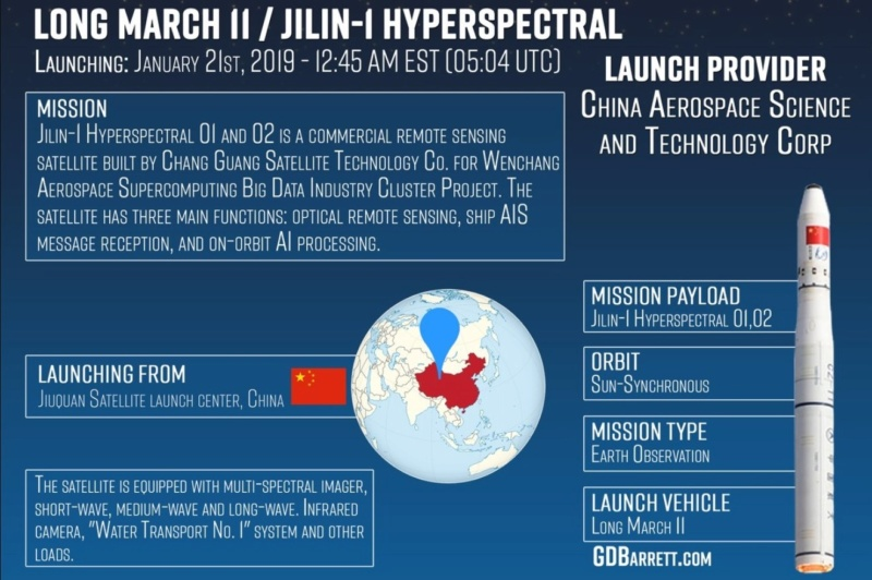 CZ-11 (Jilin-1 Hyperspectral-01 & 02) - 21.1.2019 Jilin10