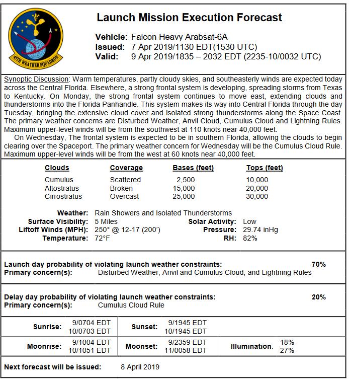 Falcon Heavy (Arabsat 6A) - KSC - 11.4.2019 - Page 3 Mzotzo10