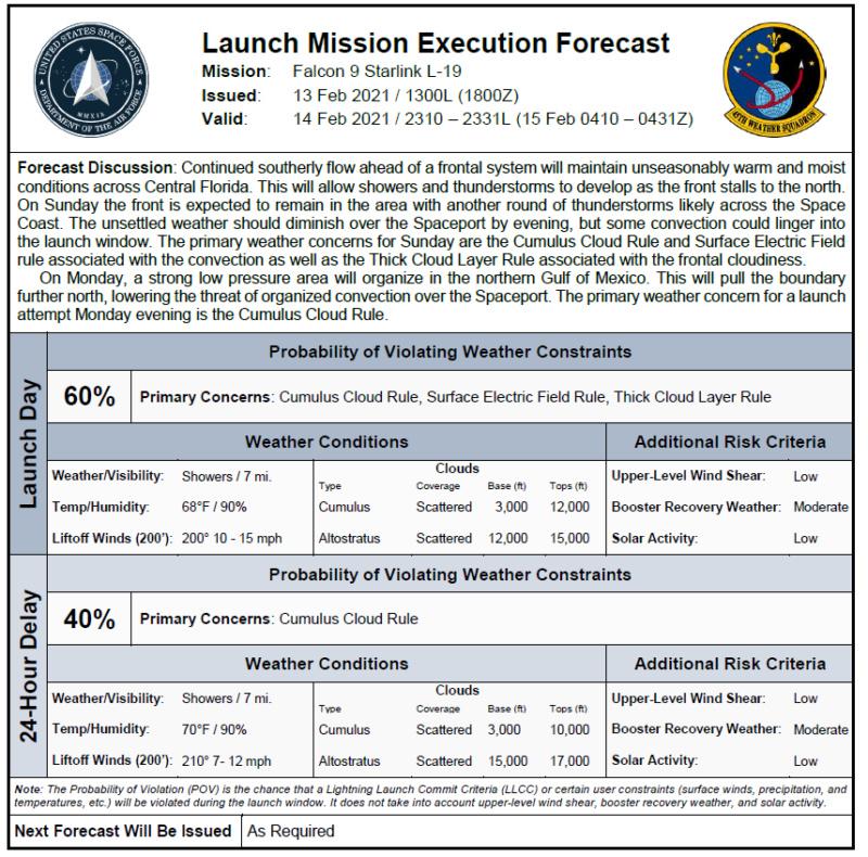 Falcon 9 (Starlink v1.0 L19) - CCSFS - 16.2.2021 [Anomalie] Starli10