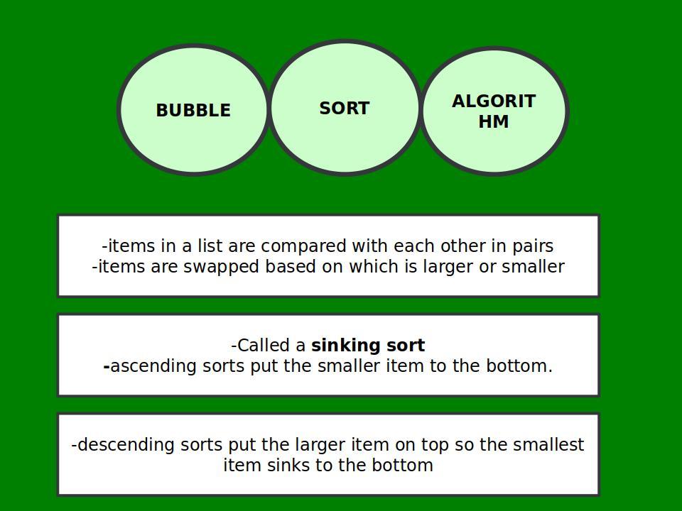 Refining the Bubble Sort 410