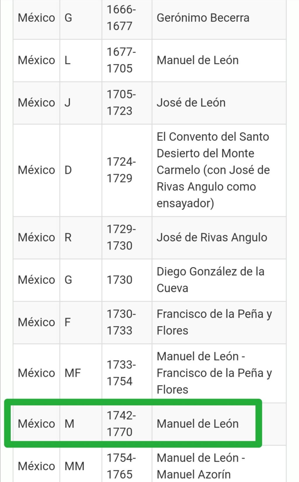 1 Real 1745 México. PECIO.  Screen68