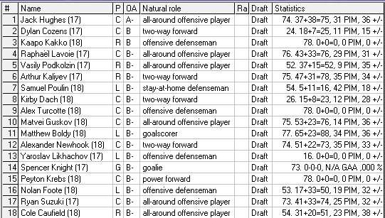 Espoir 2019 Draft_10