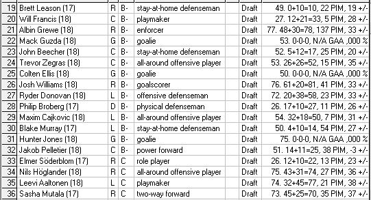 Espoir 2019 Draft_11