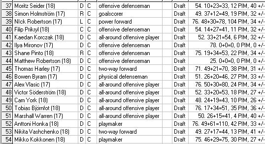 Espoir 2019 Draft_12