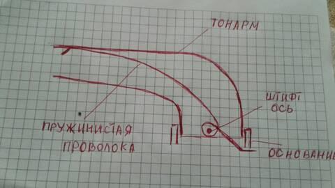 Патефон (граммофон) ПГ-1 поперечный 20190414