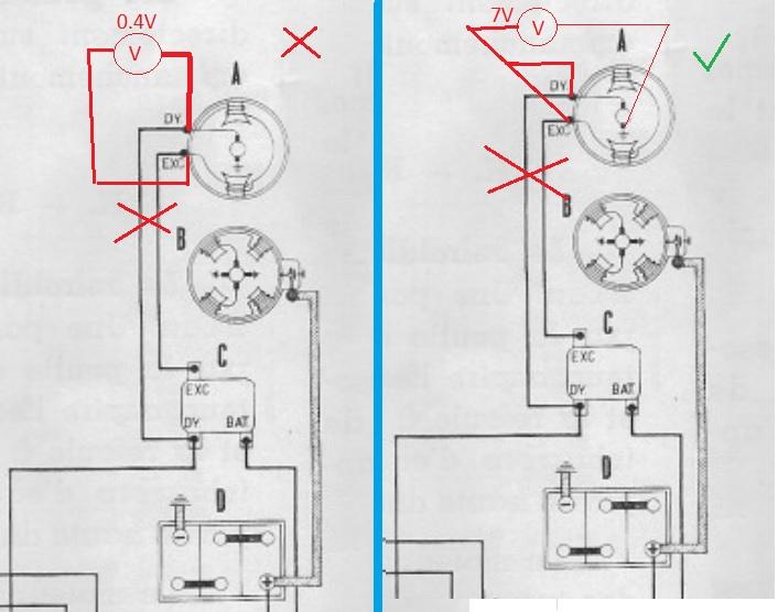 Problème de fonctionnement dynamo ( R3046 ) Dynamo10