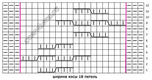 Жгуты и косы спицами Cx441610