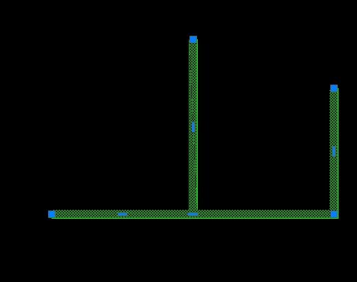 [問題]聚合線相連有時失敗 15795712