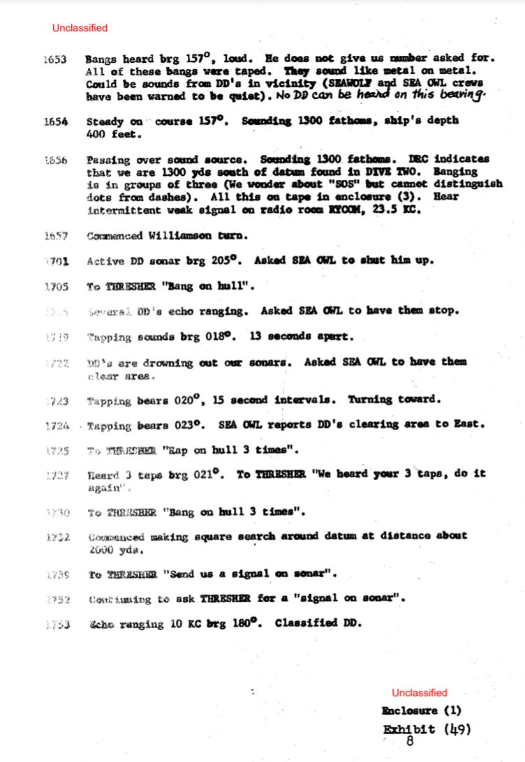 U.S Navy documents declassified, SSN thresher had survivors on board. 12610