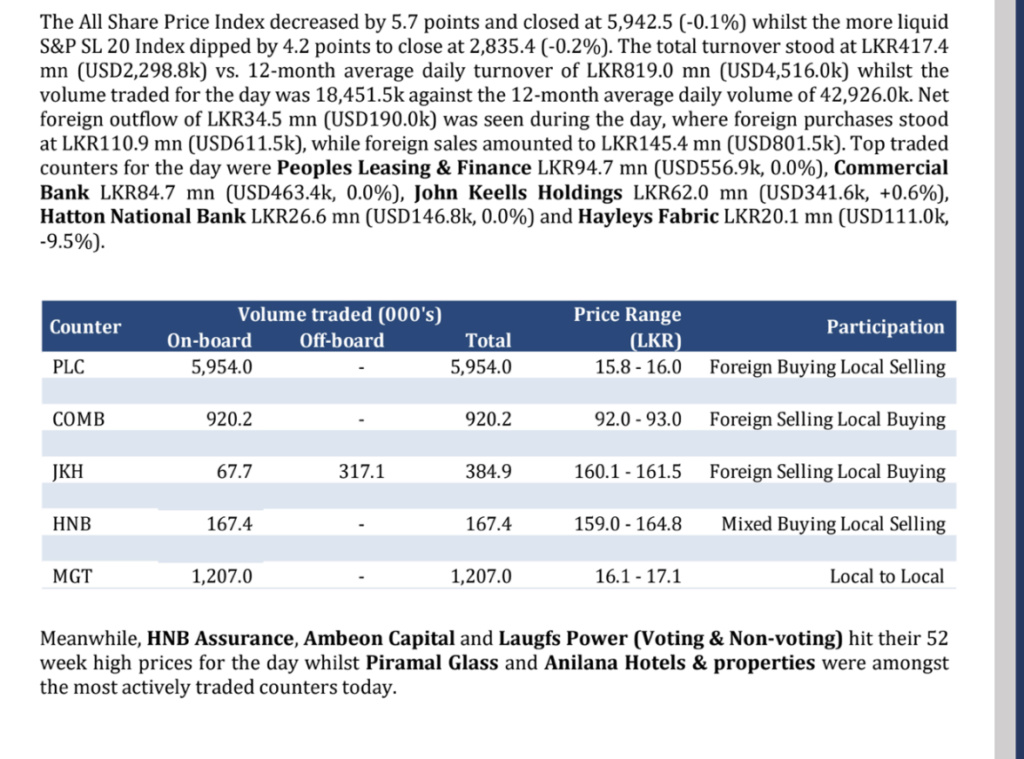PEOPLE'S LEASING & FINANCE PLC - Page 4 07530d10