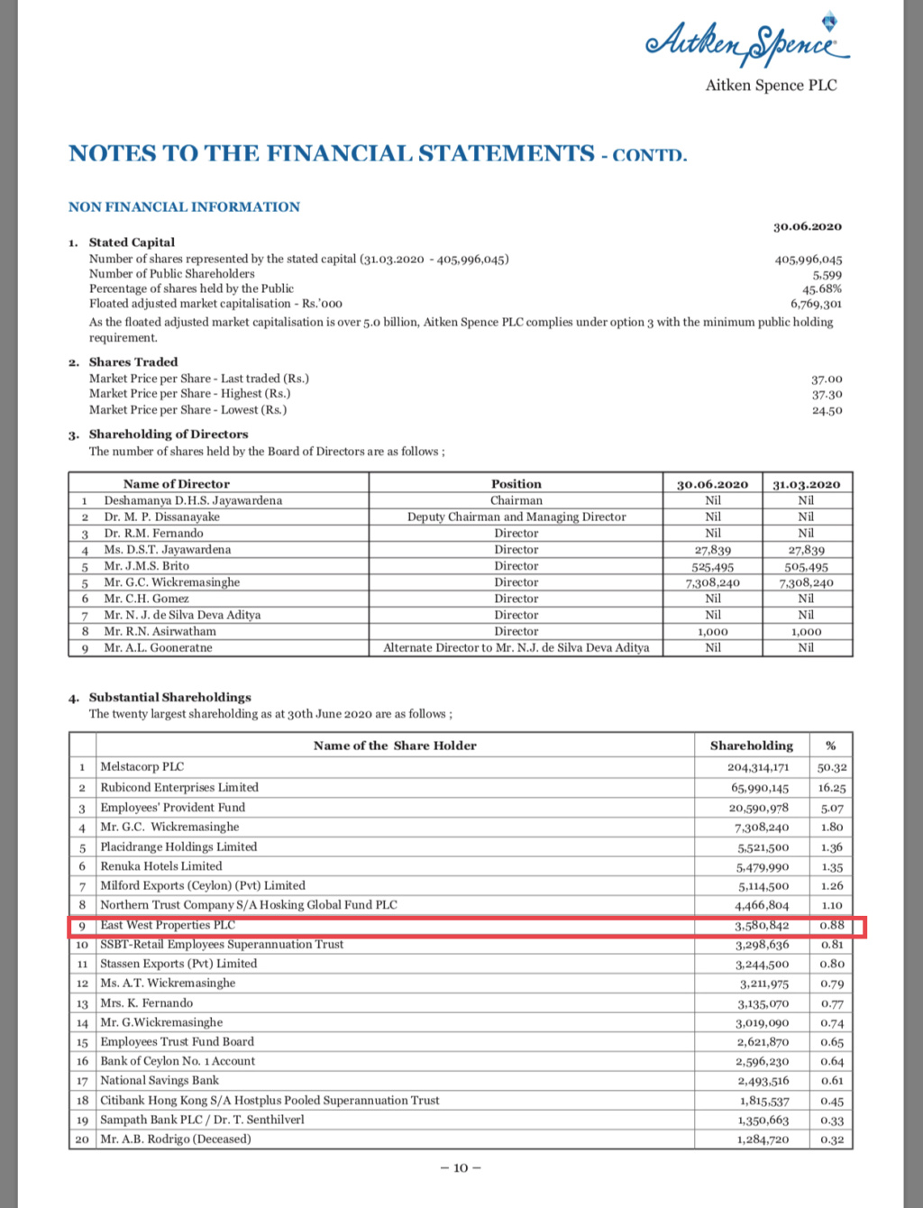 EAST WEST PROPERTIES PLC (EAST.N0000) - Page 13 14085e10