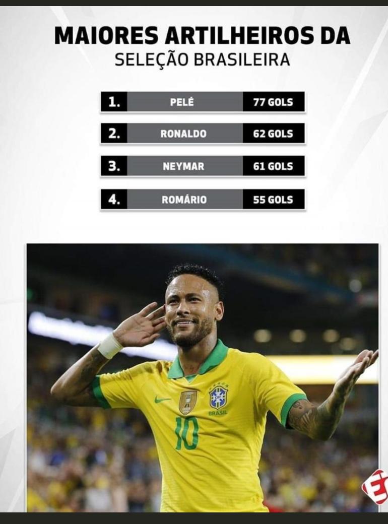 Neymar x Ronaldinho   [ eu que fiz, porra, olha ai e diz oq acha, NAMORAL]  Screen13