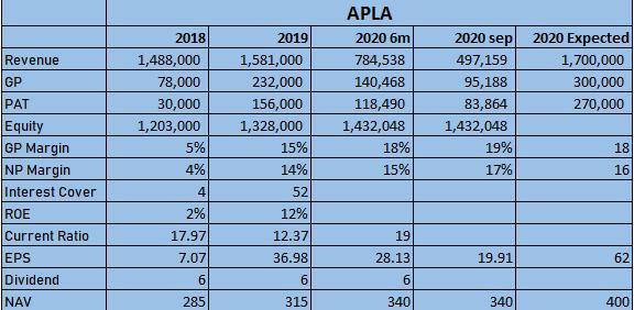 ACL Plastic - APLA Apla_210