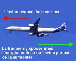 Comment les avions tiennent-ils en l'air ? Avion-11