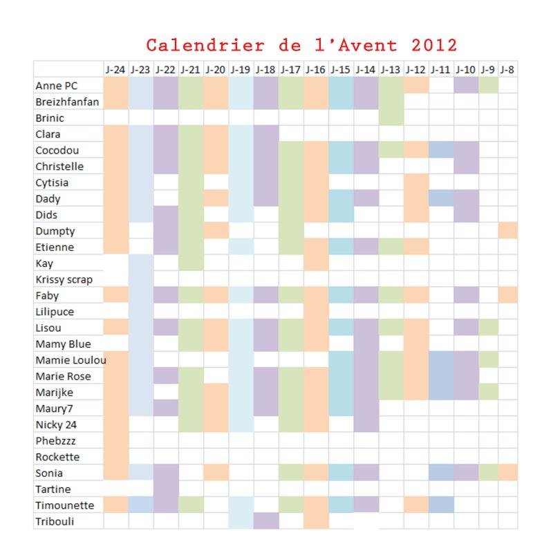 Bilan de vos participations - A jour le 18/12 à 21h41 Avent11