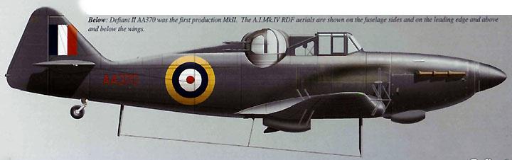 Profil d'avions Defian13