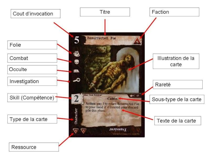 Le jeux de cartes Call of Cthulhu, comment qu'on y joue ??? Presen11