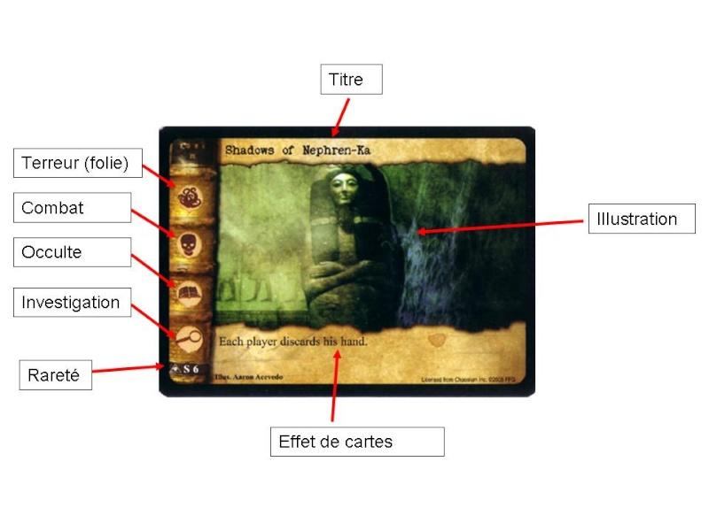 Le jeux de cartes Call of Cthulhu, comment qu'on y joue ??? Presen13