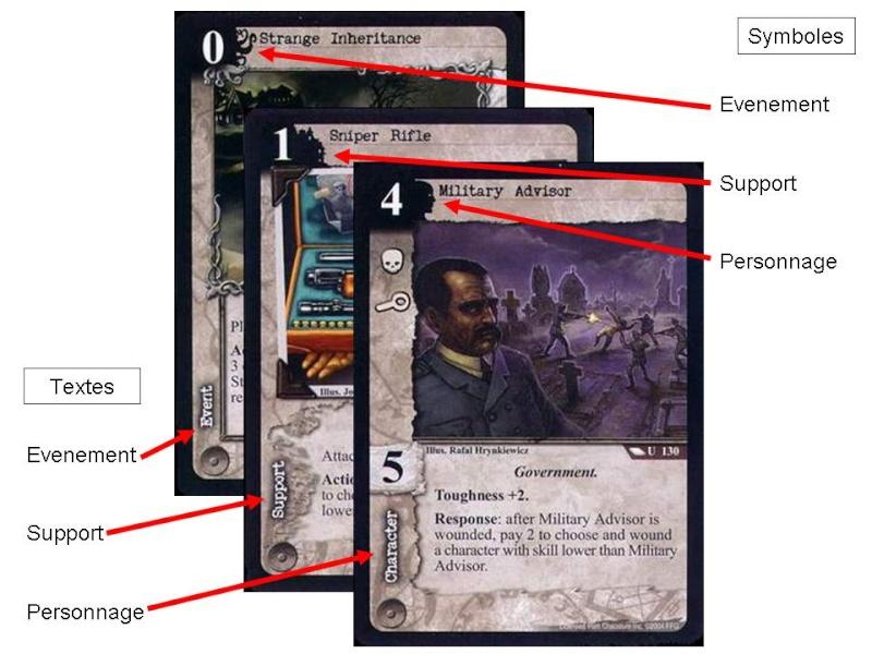 Le jeux de cartes Call of Cthulhu, comment qu'on y joue ??? Presen14