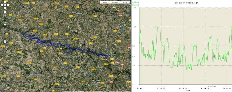 30 Décembre 2012: Un ptit tour en bord de Sèvre? - Page 2 20121218