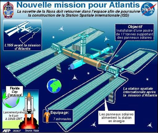 Lancement Atlantis STS-117 (08/06/2007) Sge_ld10