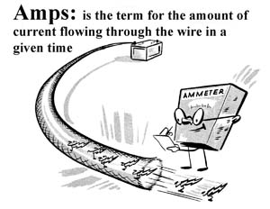 Using a test meter, volts, amps and ohms Amps10