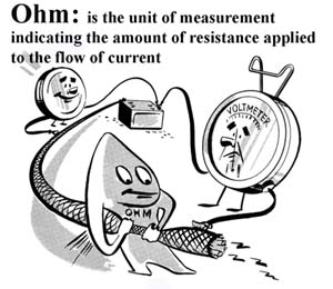 Using a test meter, volts, amps and ohms Ohm10