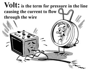 Using a test meter, volts, amps and ohms Volt11