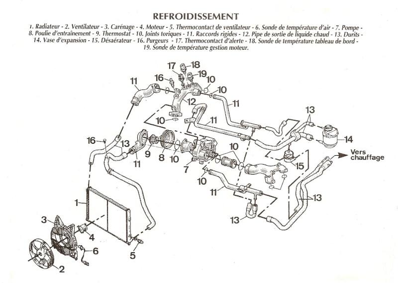 Remplacement d'un moteur sur safrane V6 3.0L RXE V6_ref10