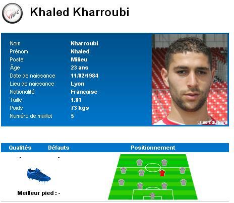 Effectif Kharro10