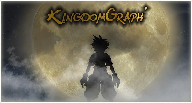 KingdomGraph'