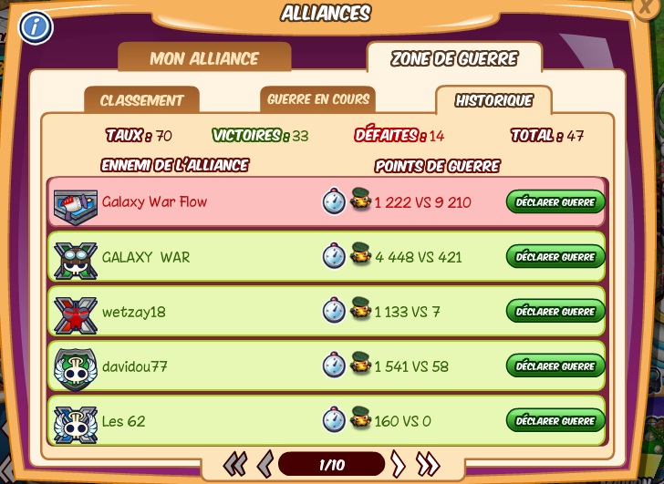 "cheaters dans l'alliance ""Galaxie War Flow"" Sans_t10"