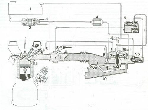 injection K JETRONIC C9-k_j10