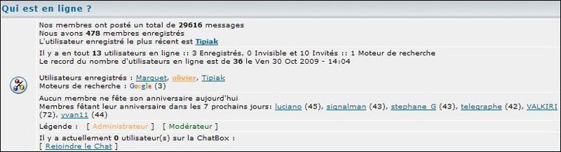 Combien de membres enregistrés sur le forum ? - Page 4 _foro_14