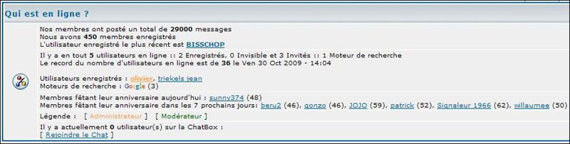 Combien de membres enregistrés sur le forum ? - Page 4 Bissho10