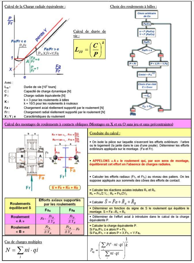 A la limite de la casse moteur ! - Page 7 Captur27