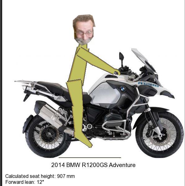 Simulateur ergonomie pour bien choisir sa moto Captur31