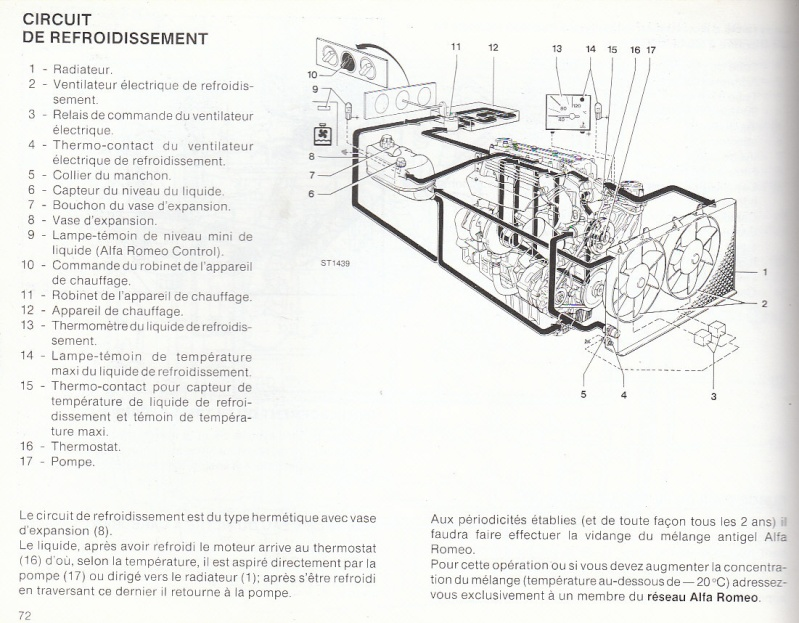 Chauffage intérieur OUI si Webasto ? - Page 5 Circui10