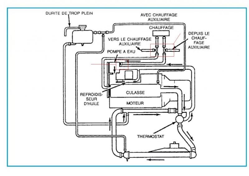 Chauffage intérieur OUI si Webasto ? - Page 6 Circui11