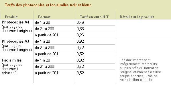 Carte du dauphiné Tarif10