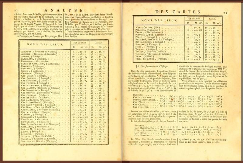 Atlas Encyclopédique de Bonne et Desmarest (2 volumes) Captu161