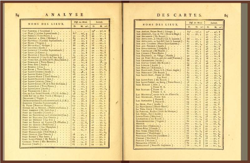 Atlas Encyclopédique de Bonne et Desmarest (2 volumes) Captu164